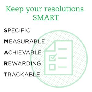 Smart Resolutions Specific Measurable Achievable Rewarding Trackable