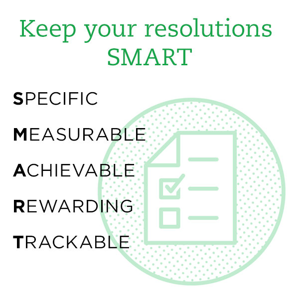 Smart Resolutions Specific Measurable Achievable Rewarding Trackable