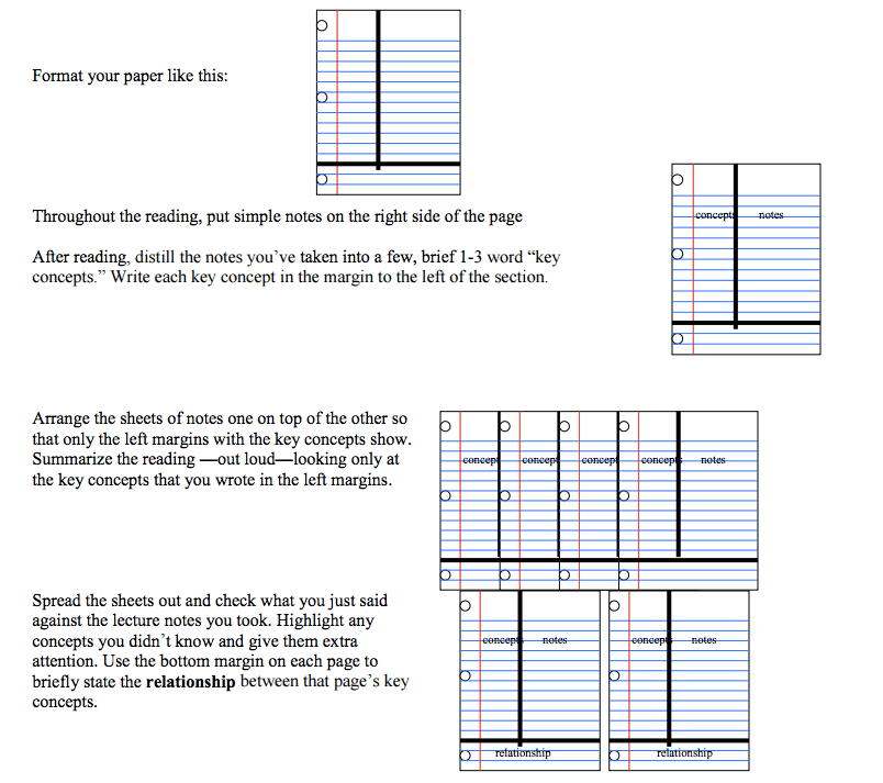 Note Formating