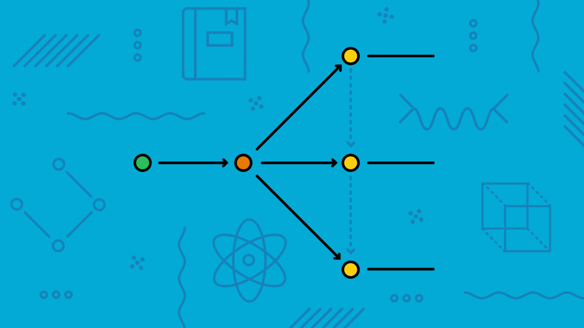 Learning From the Feynman Technique | Evernote