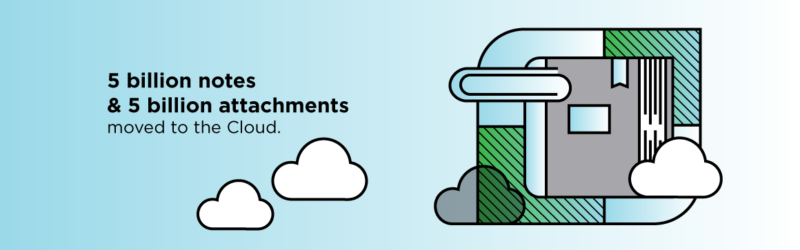 5 billion notes and attachments moved to the cloud