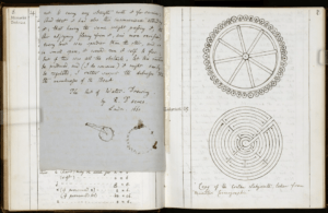 Lewis Carroll Commonplace Book