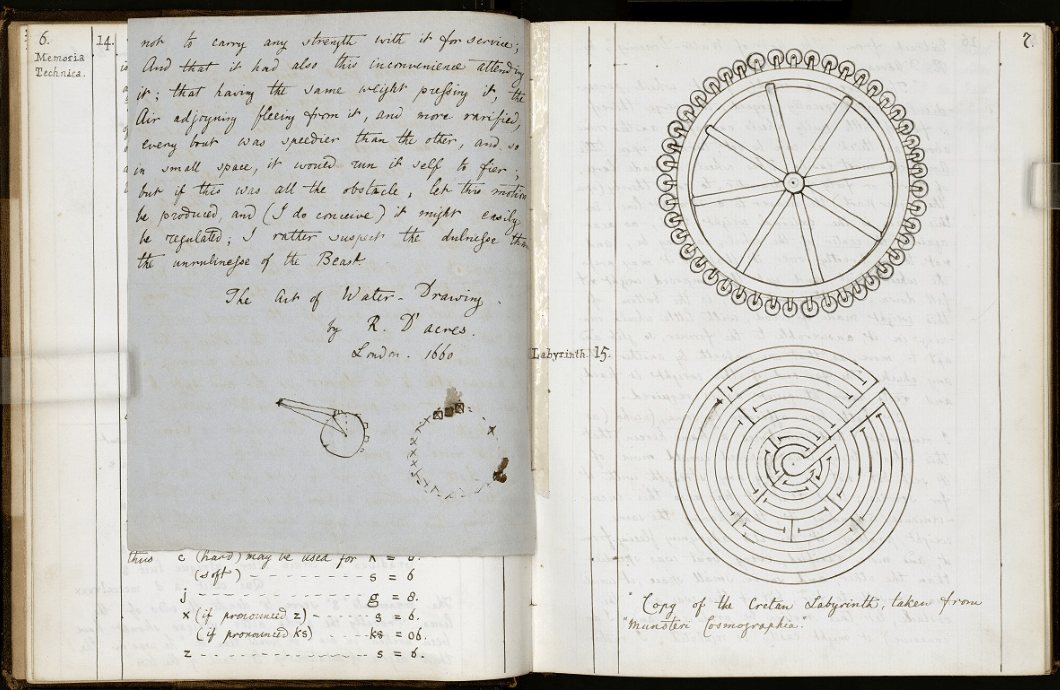 Taking Note: Commonplace Books | Evernote | Evernote Blog