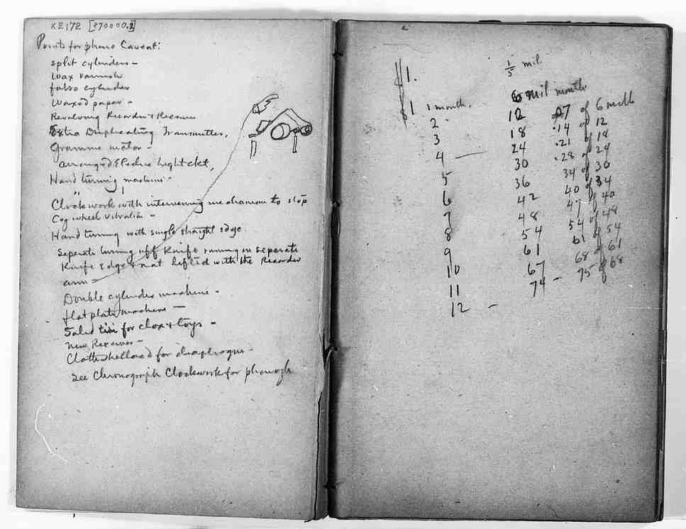 Edison Notebook with Numbers